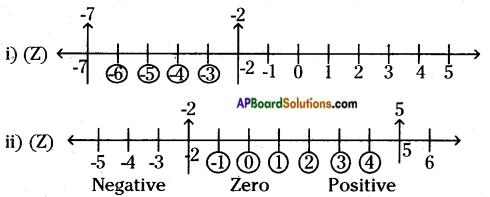 AP Board 6th Class Maths Solutions Chapter 4 Integers Ex 4.1 2