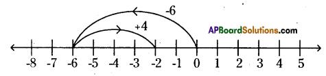 AP Board 6th Class Maths Solutions Chapter 4 Integers InText Questions 14