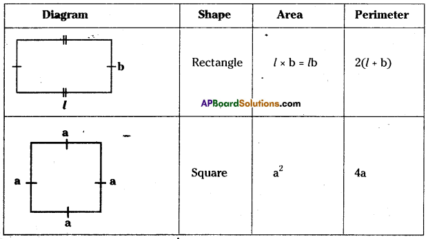 AP Board 7th Class Maths Solutions Chapter 13 Area and Perimeter Ex 1 2