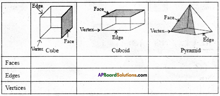 AP Board 7th Class Maths Solutions Chapter 14 Understanding 3D and 2D Shapes Ex 1 3