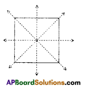 AP Board 7th Class Maths Solutions Chapter 15 Symmetry Ex 2 8