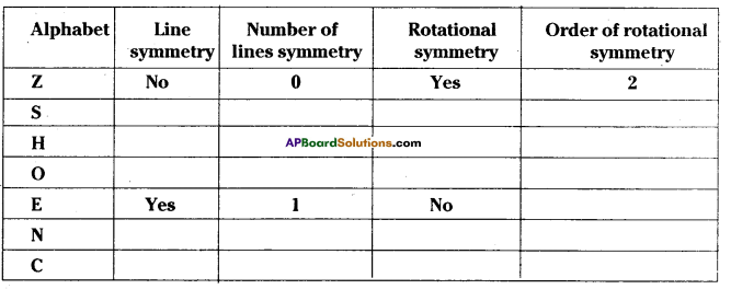 AP Board 7th Class Maths Solutions Chapter 15 Symmetry Ex 4 1
