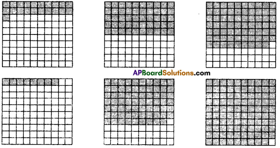 AP Board 7th Class Maths Solutions Chapter 6 Ratio - Applications InText Questions 1