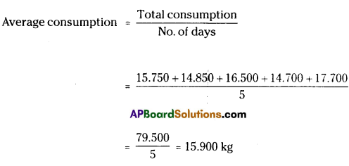 AP Board 7th Class Maths Solutions Chapter 7 Data Handling Ex 1 1