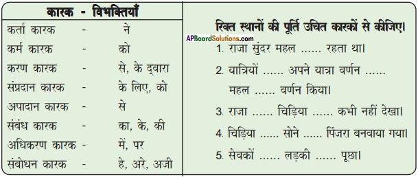 AP Board 9th Class Hindi Solutions Chapter 2 गानेवाली चिड़िया 2