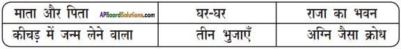 AP Board 9th Class Hindi Solutions Chapter 7 मेरा जीवन 4