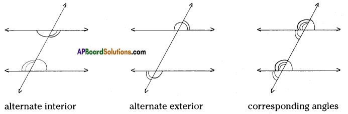 AP Board 9th Class Maths Notes Chapter 4 Lines and Angles 16