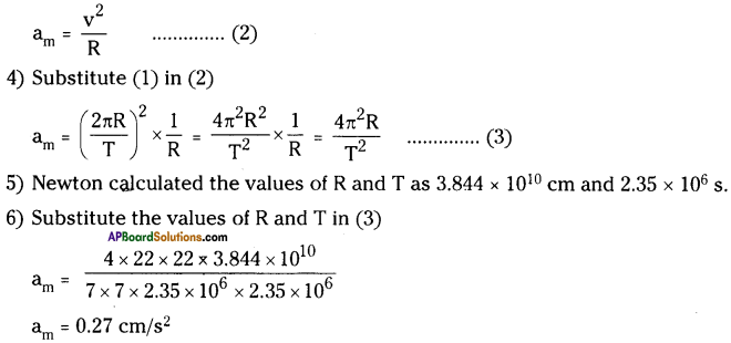 AP Board 9th Class Physical Science Important Questions Chapter 8 Gravitation 12