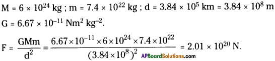 AP Board 9th Class Physical Science Important Questions Chapter 8 Gravitation 4