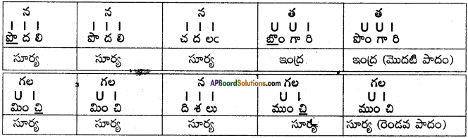 AP SSC 10th Class Telugu Grammar Alankaralu అలంకారాలు 3