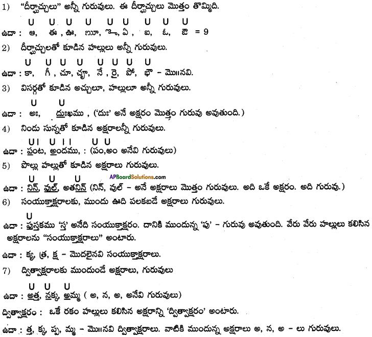 AP SSC 10th Class Telugu Grammar Chandassu ఛందస్సు 1