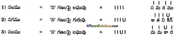 AP SSC 10th Class Telugu Grammar Chandassu ఛందస్సు 14
