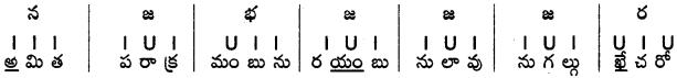 AP SSC 10th Class Telugu Grammar Chandassu ఛందస్సు 18