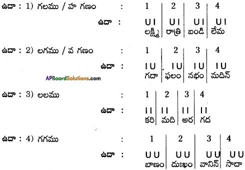 AP SSC 10th Class Telugu Grammar Chandassu ఛందస్సు 8