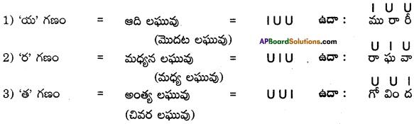 AP SSC 10th Class Telugu Grammar Chandassu ఛందస్సు 9
