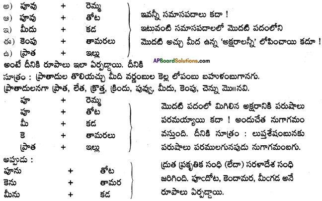 AP SSC 10th Class Telugu Solutions Chapter 3 జానపదుని జాబు 1