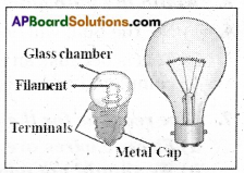 AP Board 6th Class Science Important Questions Chapter 10 Basic Electric Circuits 8