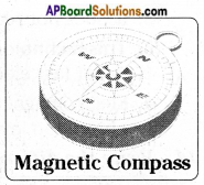 AP Board 6th Class Science Important Questions Chapter 6 Fun with Magnets 2