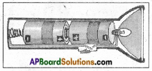 AP Board 6th Class Science Solutions Chapter 10 Basic Electric Circuits 2