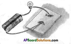 AP Board 6th Class Science Solutions Chapter 10 Basic Electric Circuits 3