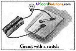 AP Board 6th Class Science Solutions Chapter 10 Basic Electric Circuits 4