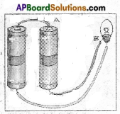 AP Board 6th Class Science Solutions Chapter 10 Basic Electric Circuits 5