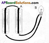 AP Board 6th Class Science Solutions Chapter 10 Basic Electric Circuits 6