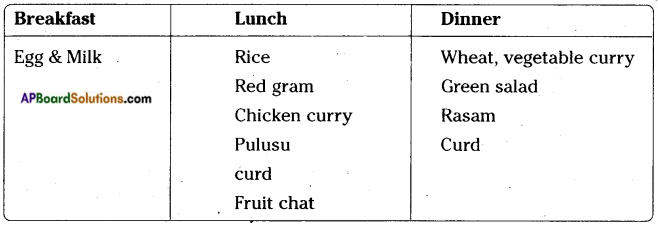 AP Board 7th Class Science Important Questions Chapter 1 Food Components 10
