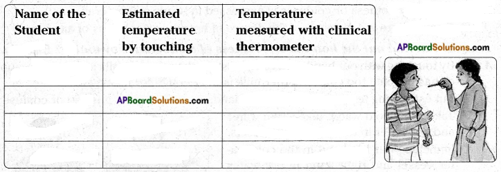 AP Board 7th Class Science Important Questions Chapter 5 Temperature and Its Measurement 14