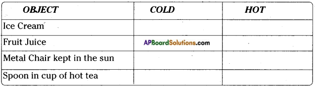 AP Board 7th Class Science Important Questions Chapter 5 Temperature and Its Measurement 15