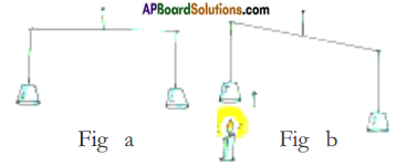 AP Board 7th Class Science Important Questions Chapter 8 Air, Winds and Cyclones 8