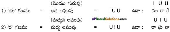 AP Board 9th Class Telugu Grammar Chandassu ఛందస్సు 12
