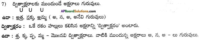 AP Board 9th Class Telugu Grammar Chandassu ఛందస్సు 2