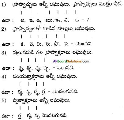 AP Board 9th Class Telugu Grammar Chandassu ఛందస్సు 3