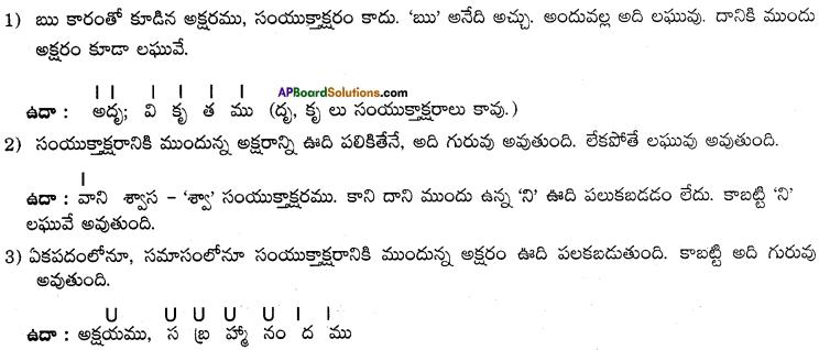 AP Board 9th Class Telugu Grammar Chandassu ఛందస్సు 4