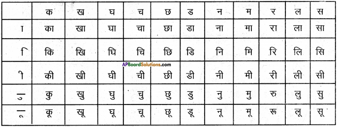 AP Board 6th Class Hindi Solutions Chapter 3 ऊँट चला 12