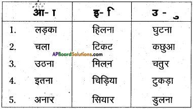 AP Board 6th Class Hindi Solutions Chapter 3 ऊँट चला 30