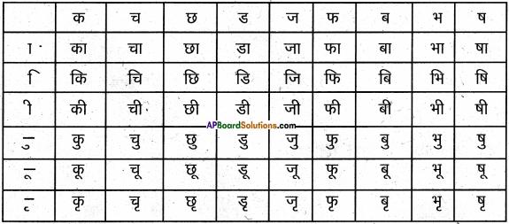 AP Board 6th Class Hindi Solutions Chapter 4 मेरा देश महान है 13