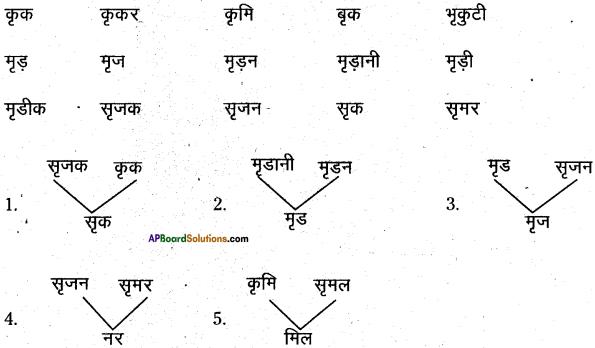 AP Board 6th Class Hindi Solutions Chapter 4 मेरा देश महान है 31
