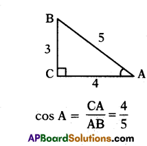 AP 10th Class Maths Bits Chapter 11 Trigonometry with Answers 28