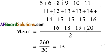 AP 10th Class Maths Bits Chapter 14 Statistics with Answers 19