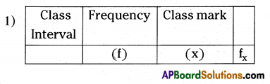 AP 10th Class Maths Bits Chapter 14 Statistics with Answers 2
