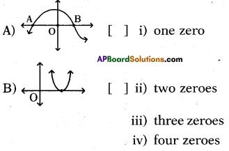AP 10th Class Maths Bits Chapter 3 Polynomials Bits 22