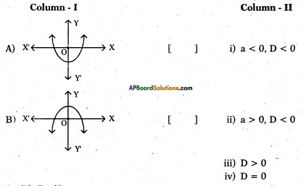 AP 10th Class Maths Bits Chapter 5 Quadratic Equations Bits 12
