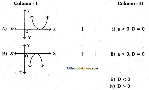 AP 10th Class Maths Bits Chapter 5 Quadratic Equations Bits 13