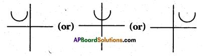 AP 10th Class Maths Bits Chapter 5 Quadratic Equations Bits 14