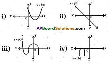 AP 10th Class Maths Bits Chapter 5 Quadratic Equations Bits 2