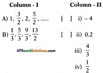 AP 10th Class Maths Bits Chapter 6 Progressions Bits 1