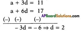 AP 10th Class Maths Bits Chapter 6 Progressions Bits 10