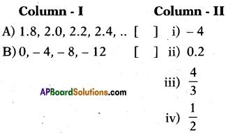 AP 10th Class Maths Bits Chapter 6 Progressions Bits 2
